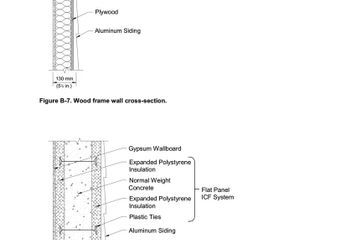 Time for another look at Insulated Concrete Forms?